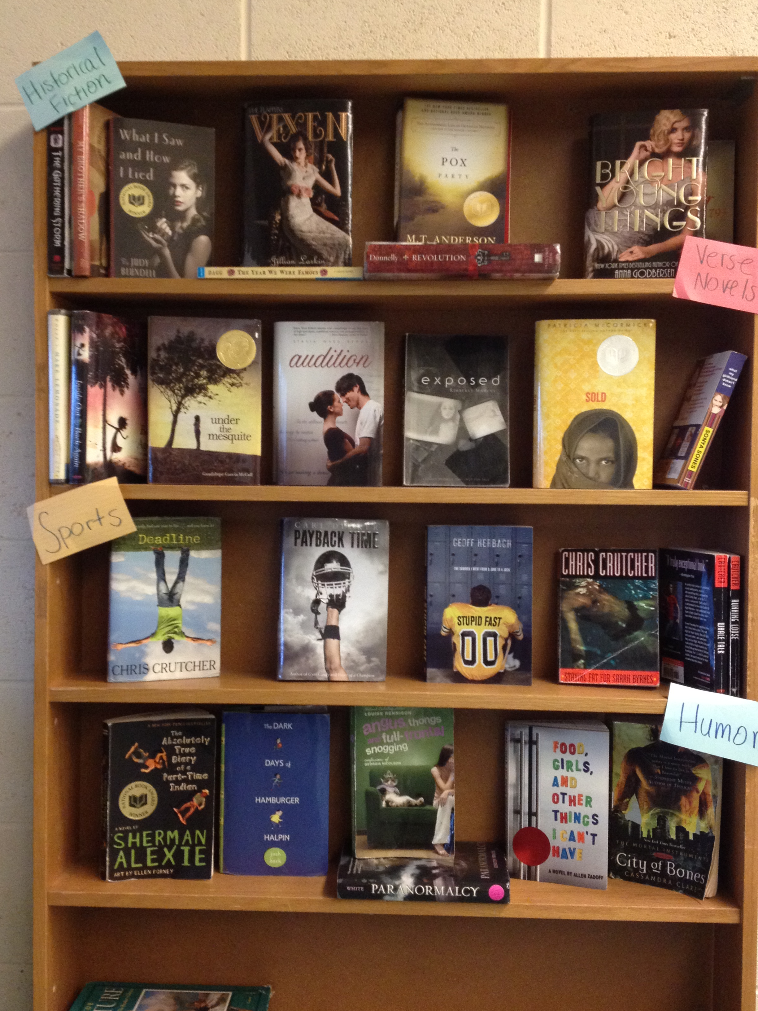 Students! I need your input on books from your English class!?